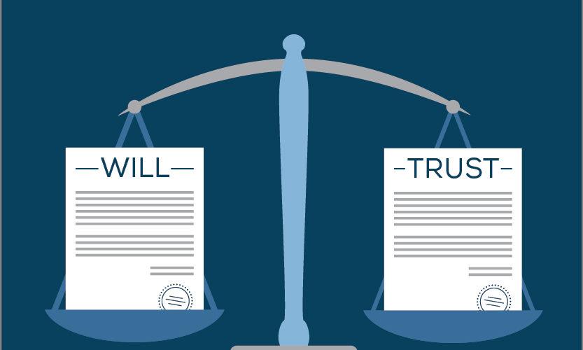Wills Trusts